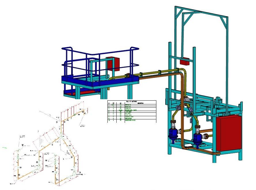 3D model en isometrie